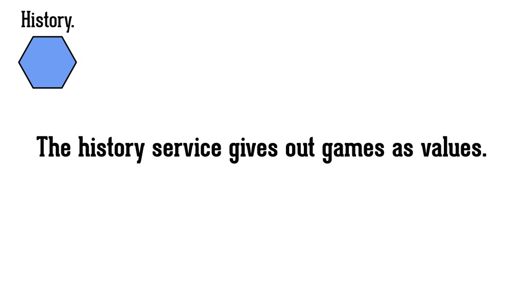 History. The history service gives out games as...