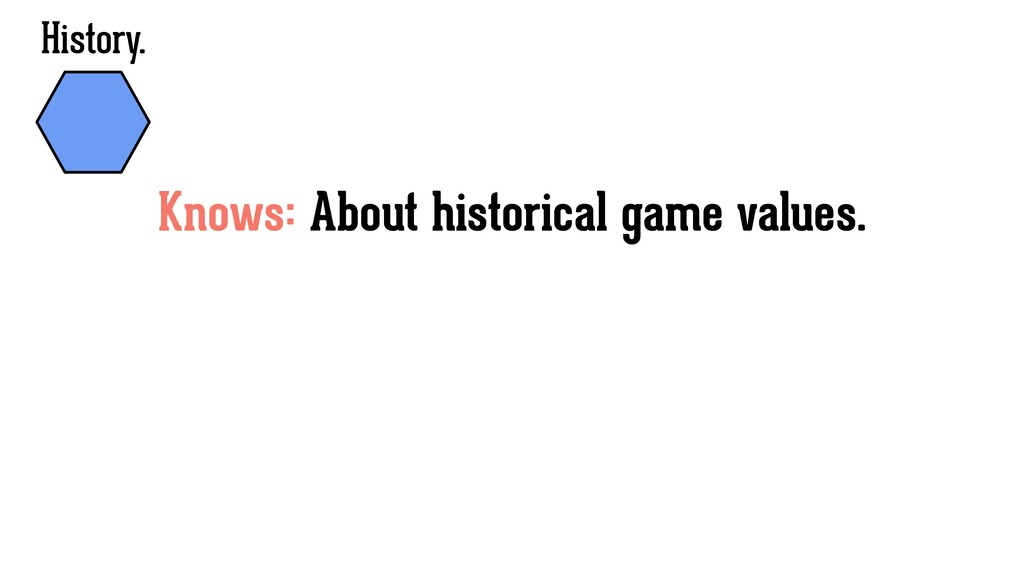 Knows: About historical game values. History.