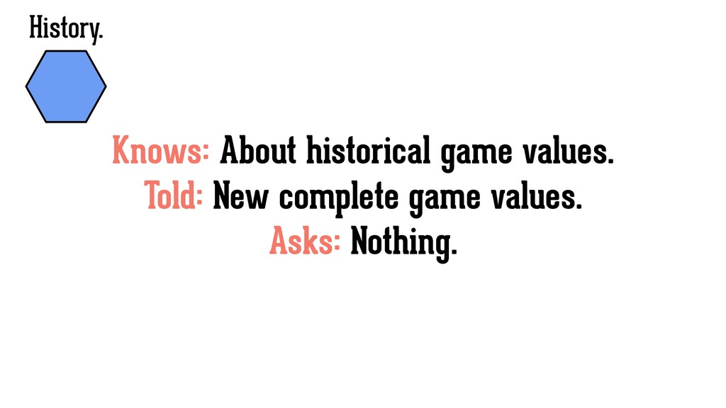 Knows: About historical game values. Told: New ...