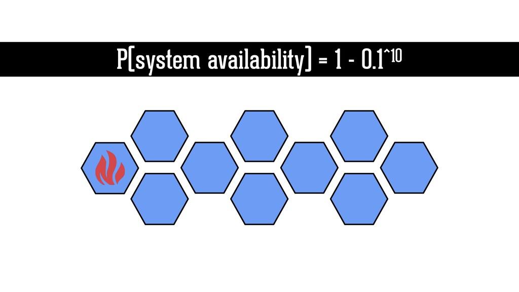 P(system availability) = 1 - 0.1^10