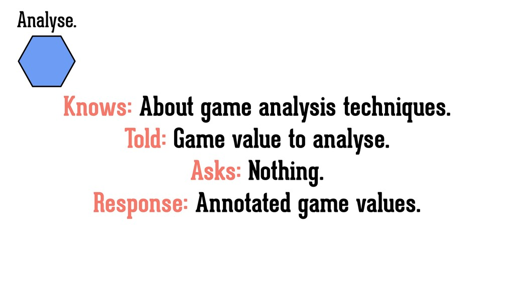 Knows: About game analysis techniques. Told: Ga...