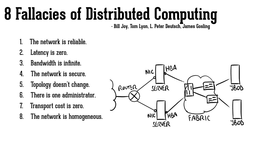 8 Fallacies of Distributed Computing - Bill Joy...