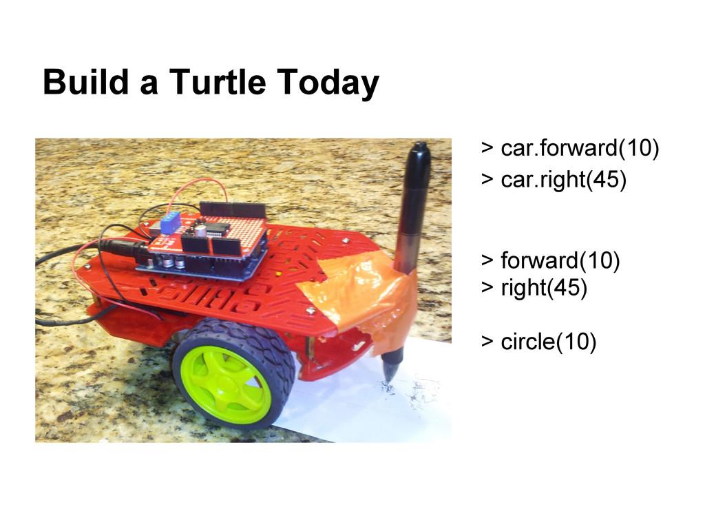 Build a Turtle Today > car.forward(10) > car.ri...