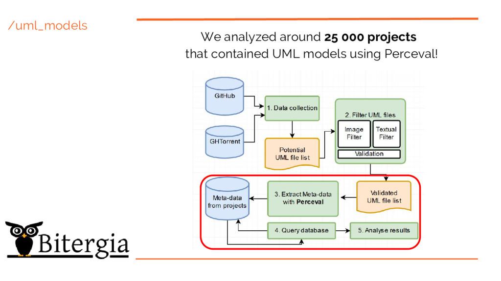 /uml_models We analyzed around 25 000 projects ...