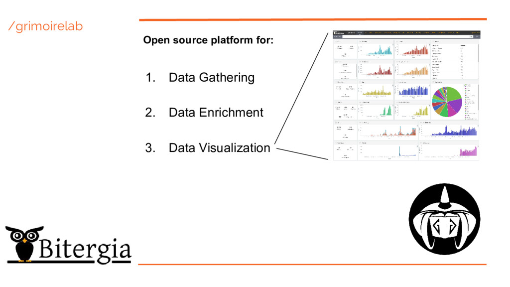 /grimoirelab Open source platform for: 1. Data ...