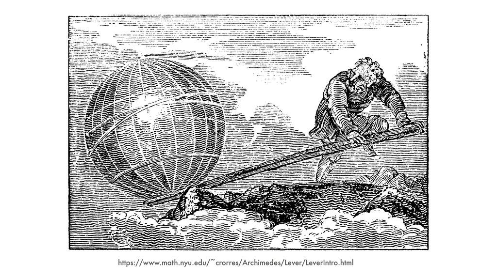 https://www.math.nyu.edu/~crorres/Archimedes/Le...