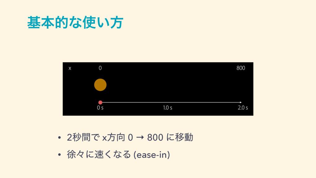• 2ඵؒͰ xํ 0 → 800 ʹҠಈ • ঃʑʹ͘ͳΔ (ease-in) جຊతͳ...