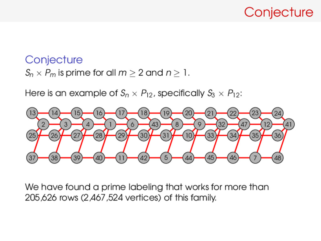 Conjecture Conjecture Sn × Pm is prime for all ...