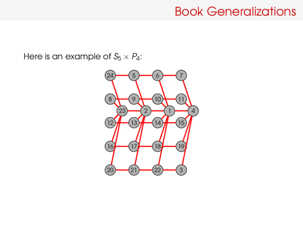 Book Generalizations Here is an example of S5 ×...