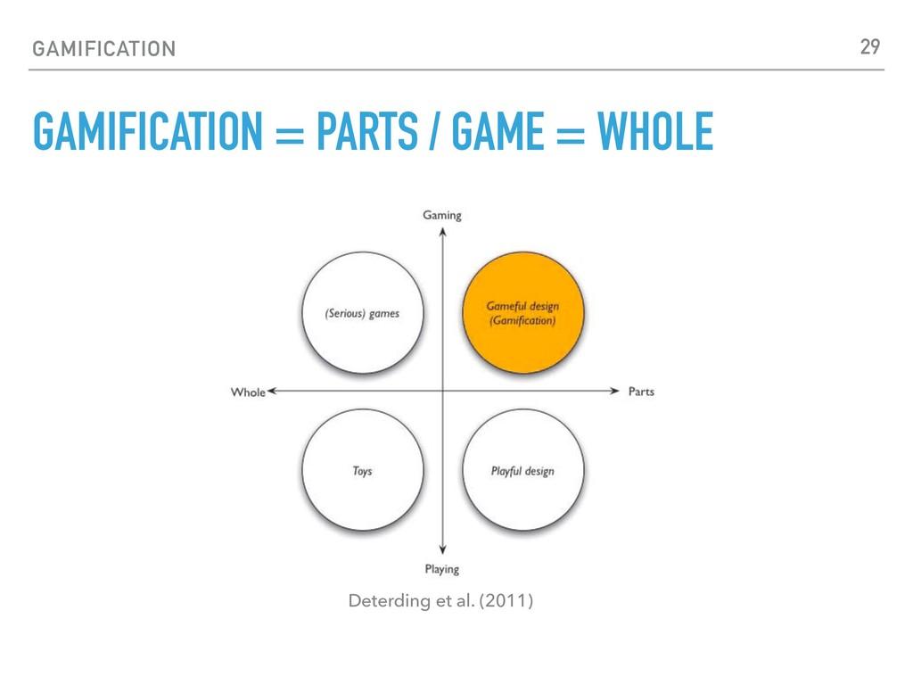 GAMIFICATION GAMIFICATION = PARTS / GAME = WHOL...