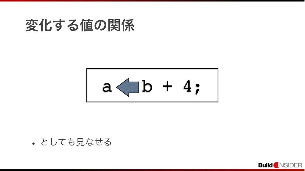 a = b + 4; มԽ͢Δͷؔ w ͱͯ͠ݟͳͤΔ