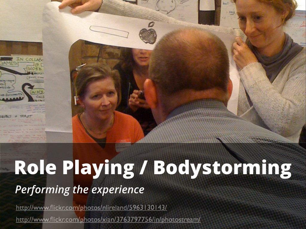 Role Playing / Bodystorming Performing the expe...