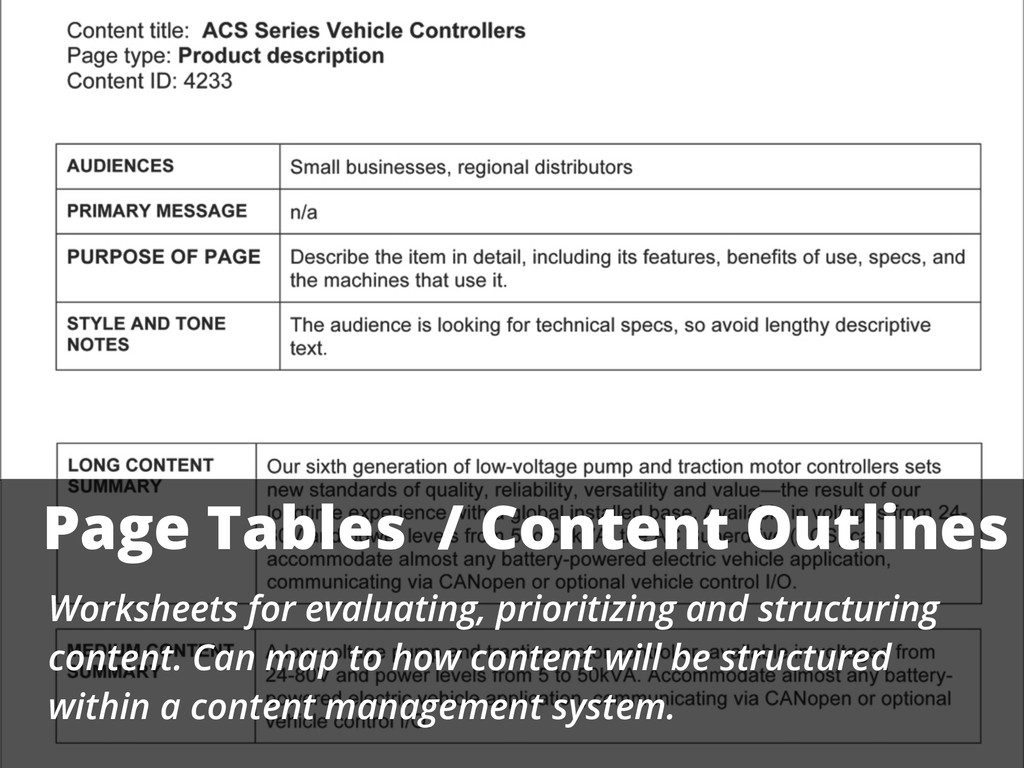 Page Tables / Content Outlines Worksheets for e...