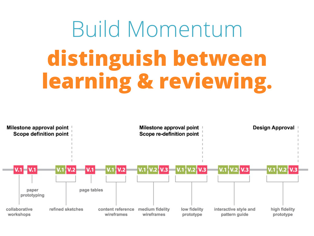 Build Momentum distinguish between learning & r...