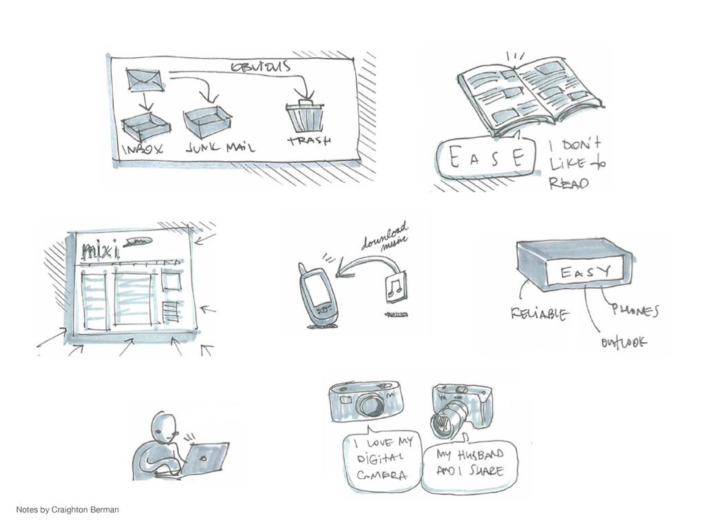Notes by Craighton Berman