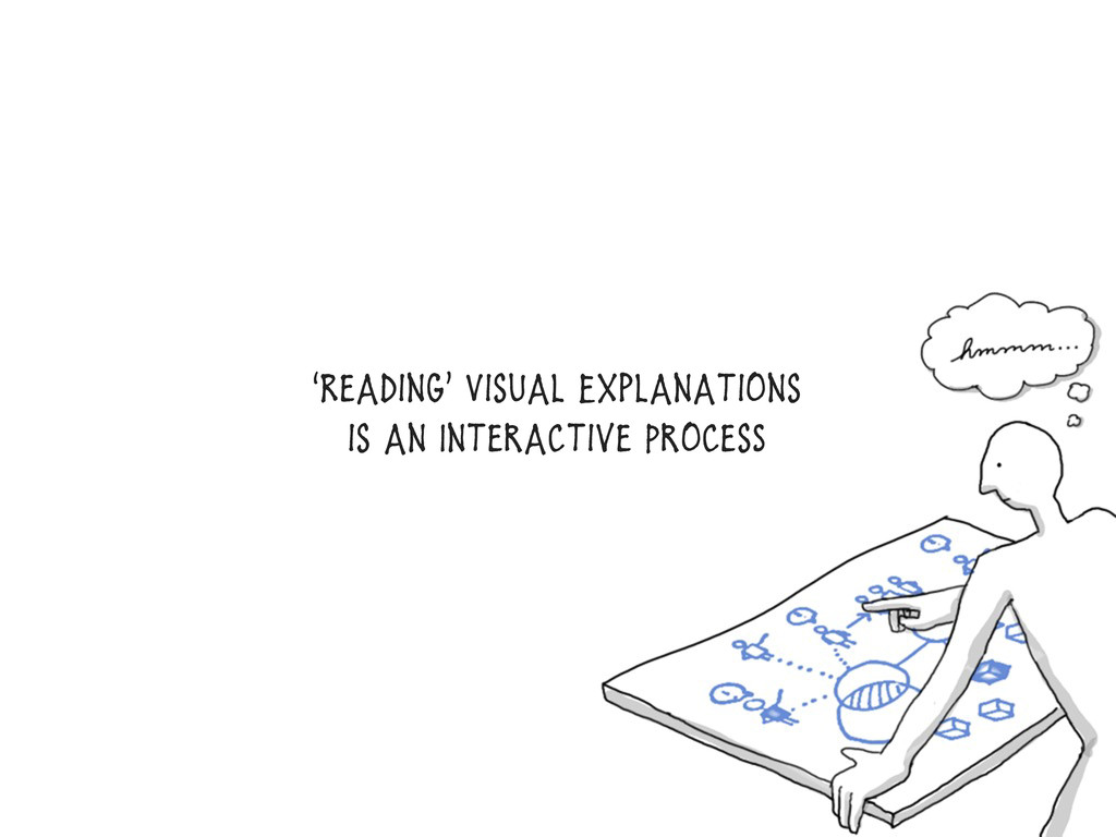 'Reading' Visual Explanations is an Interactive...