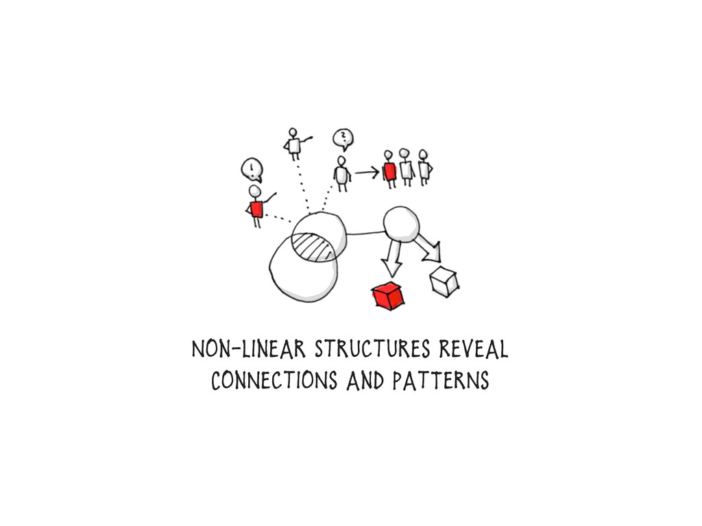 Non-linear Structures Reveal ConNectioNs and Pa...