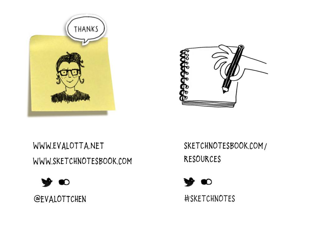 www.evALOTta.NET #sketchnotes @EValotTchen www....