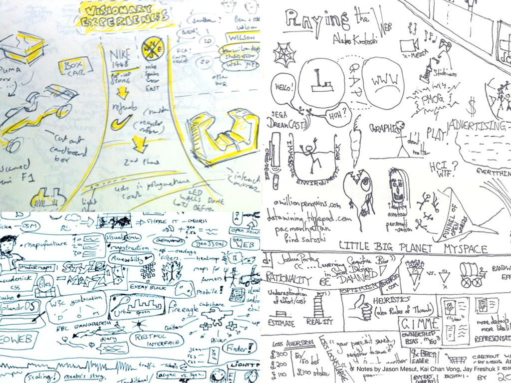 Notes by Jason Mesut, Kai Chan Vong, Jay Freshuk