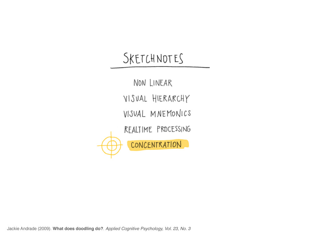 Jackie Andrade (2009). What does doodling do?. ...