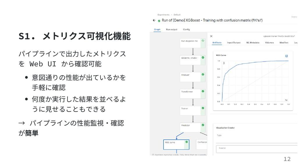 S1. メトリクス可視化機能 パイプラインで出⼒したメトリクス を Web UI から確認可能...
