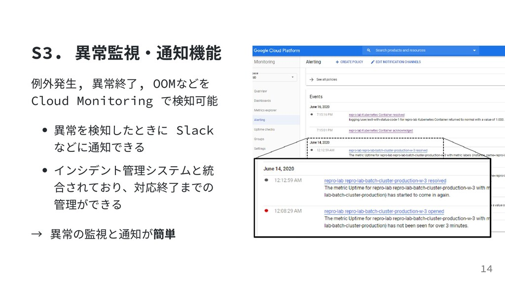 S3. 異常監視・通知機能 例外発⽣, 異常終了, OOMなどを Cloud Monitori...