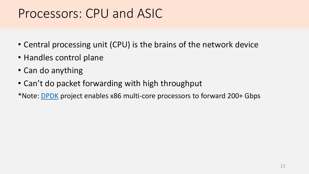 15 • Central processing unit (CPU) is the brain...