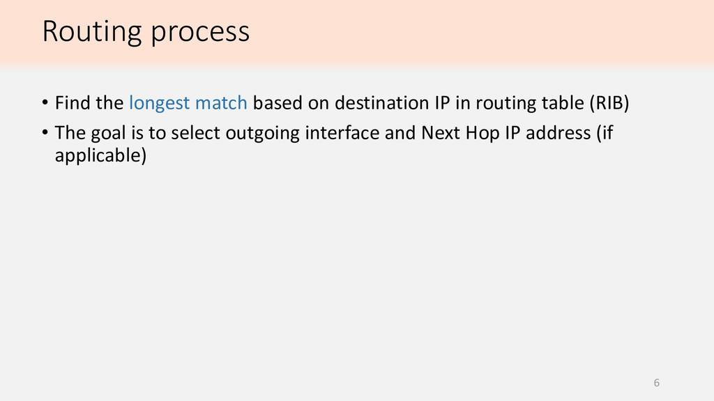 6 • Find the longest match based on destination...