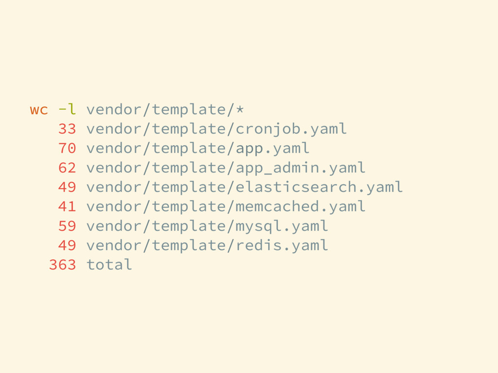 wc -l vendor/template/* 33 vendor/template/cron...