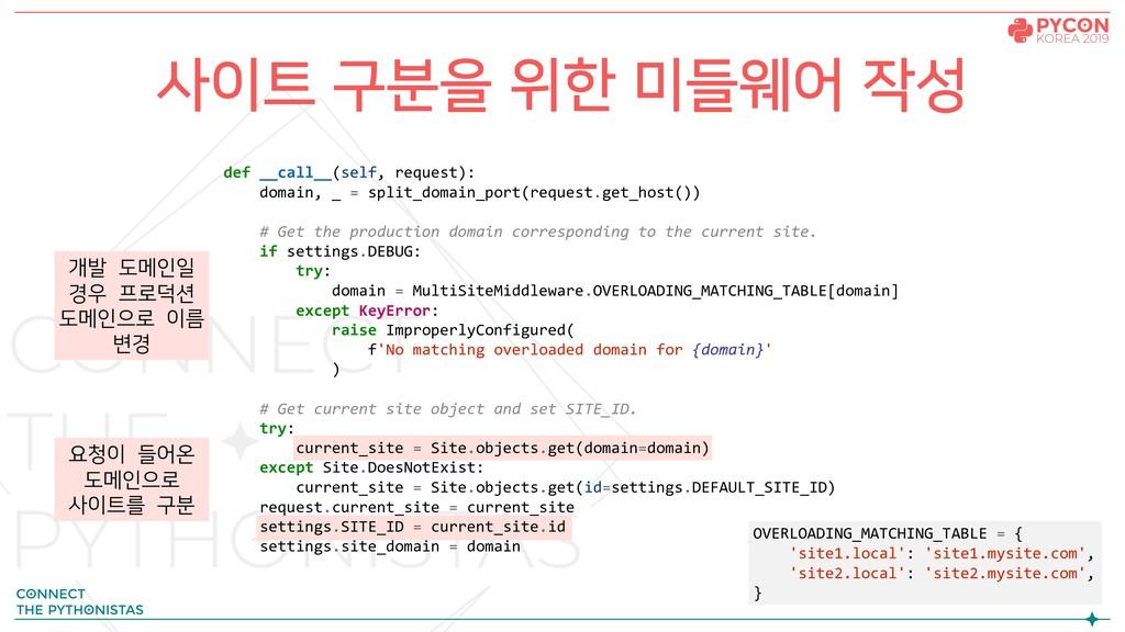 사이트 구분을 위한 미들웨어 작성 def __call__(self, request):...