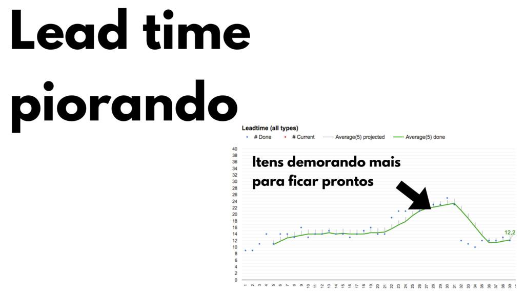 Lead time piorando Itens demorando mais para fi...