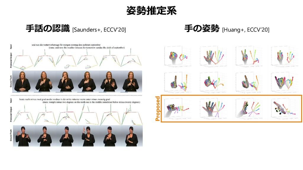 姿勢推定系 手話の認識 [Saunders+, ECCV'20] Proposed 手の姿勢 ...