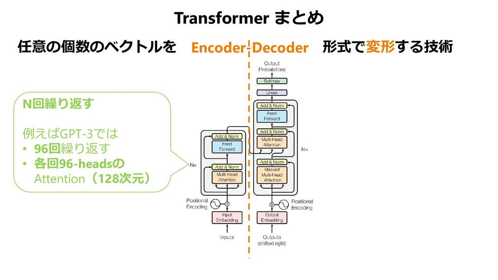 Transformer まとめ 任意の個数のベクトルを 形式で変形する技術 Encoder-D...