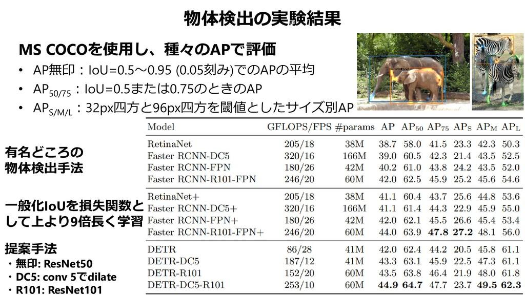 物体検出の実験結果 MS COCOを使用し、種々のAPで評価 • AP無印:IoU=0.5~0...