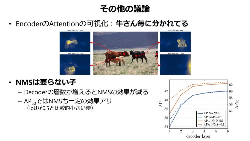 その他の議論 • EncoderのAttentionの可視化:牛さん毎に分かれてる • NMS...