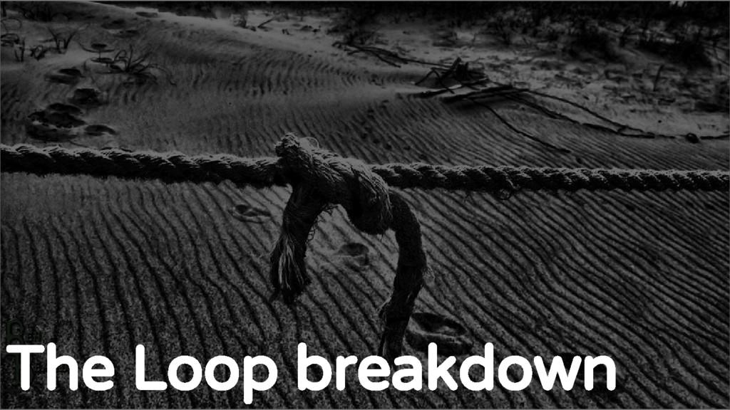 The standard Loop The Loop breakdown