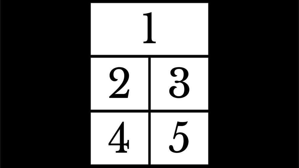 The standard Loop 1 2 3 4 5