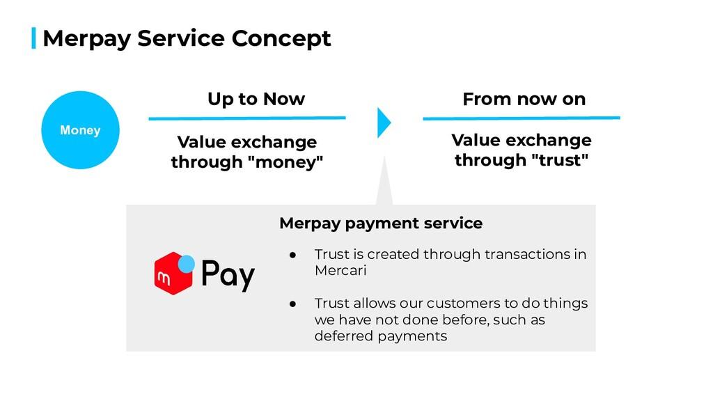 "Merpay Service Concept Value exchange through ""..."