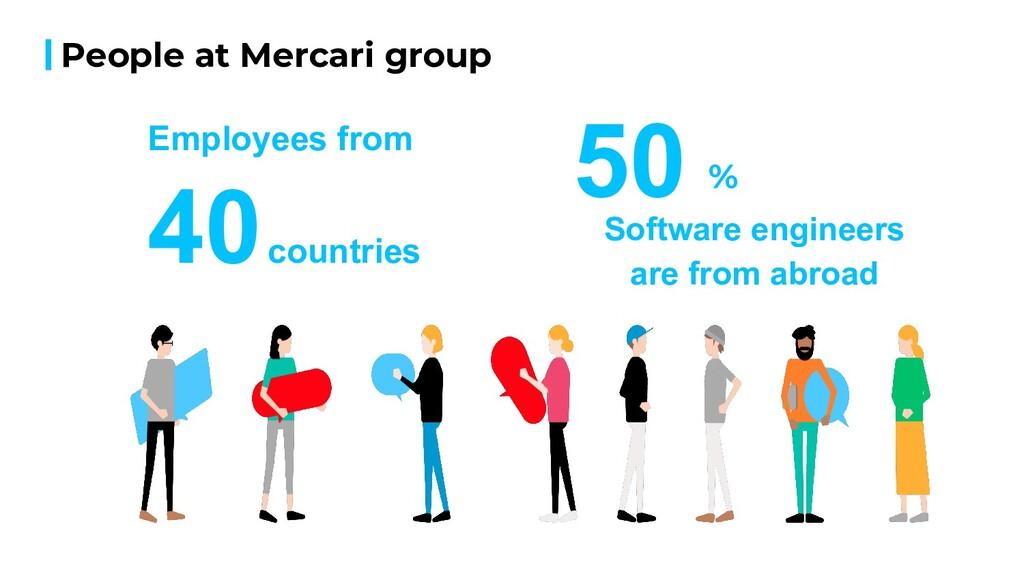 People at Mercari group 14 50 Software engineer...