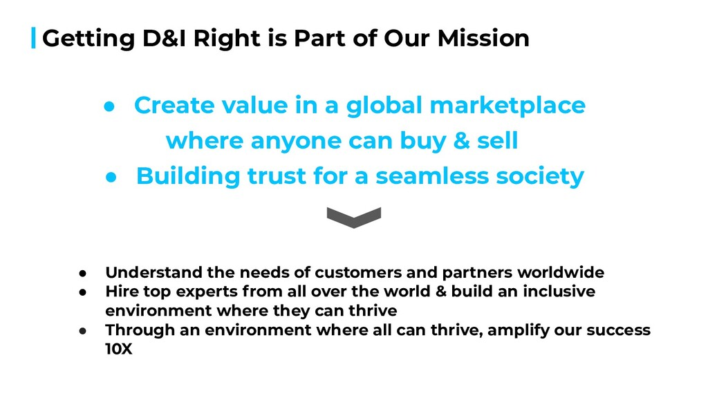 Getting D&I Right is Part of Our Mission ● Crea...