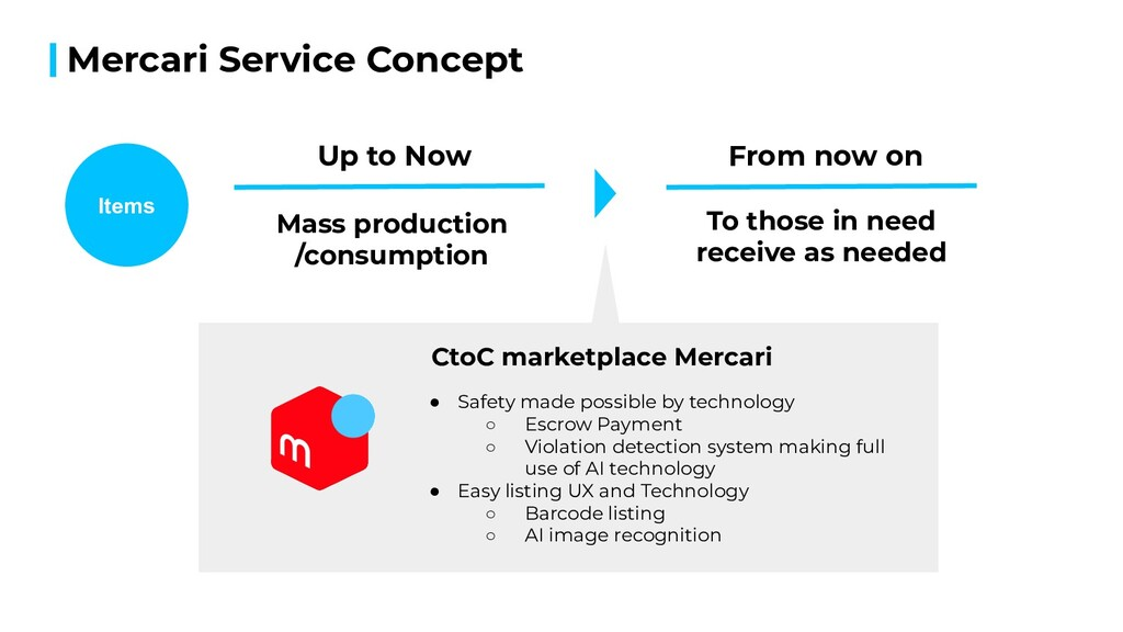 Mercari Service Concept Up to Now Mass producti...