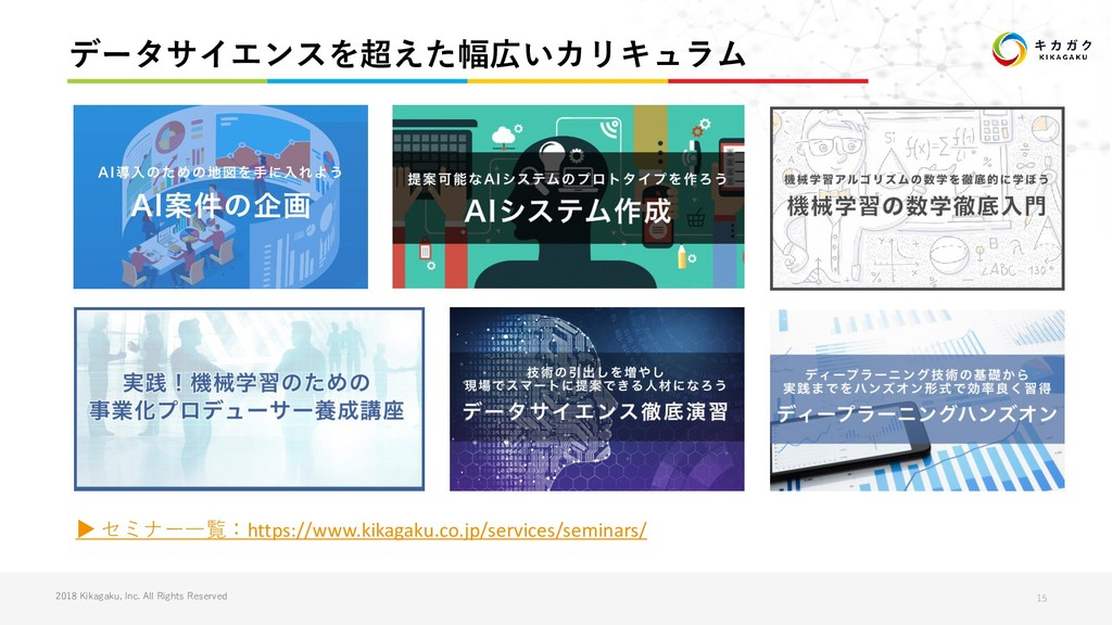 2018 Kikagaku, Inc. All Rights Reserved 15 データサ...