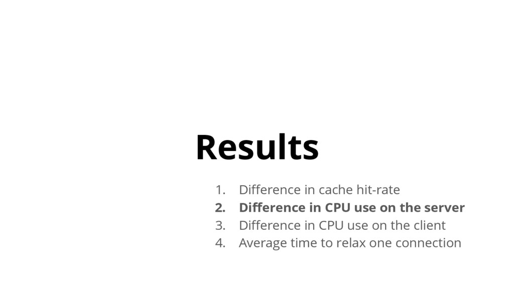 Results 1. Difference in cache hit-rate 2. Diff...