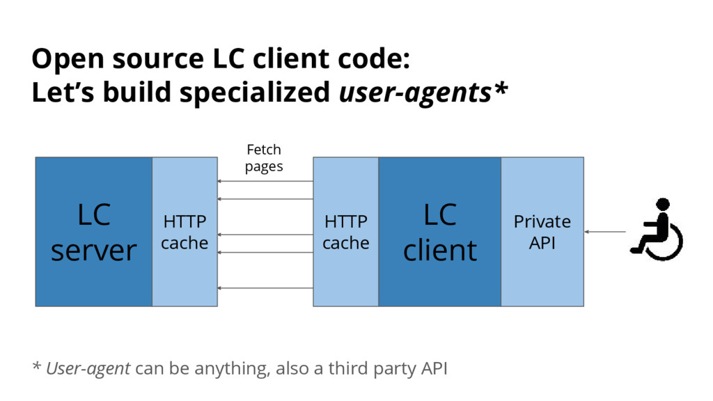 Open source LC client code: Let's build special...