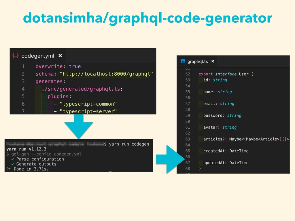 dotansimha/graphql-code-generator