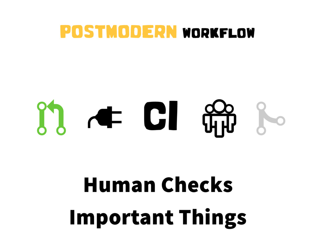""" CI # Human Checks Important Things ! $ POSTMO..."