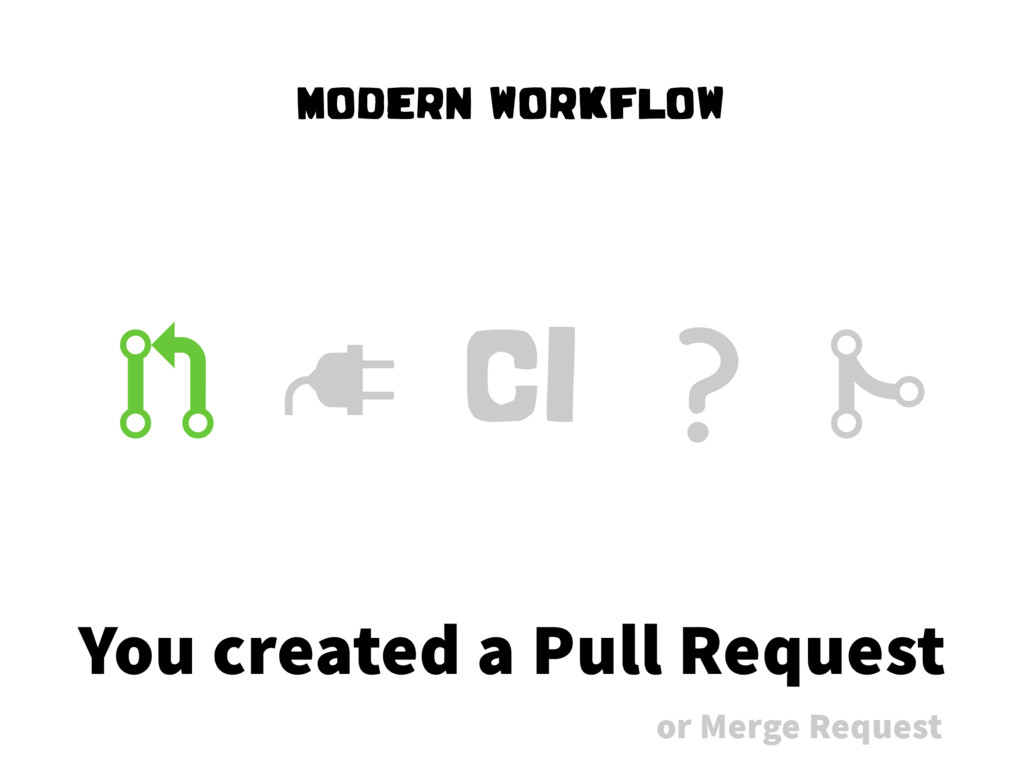 "MODERN WORKFLOW ! "" CI # You created a Pull Req..."