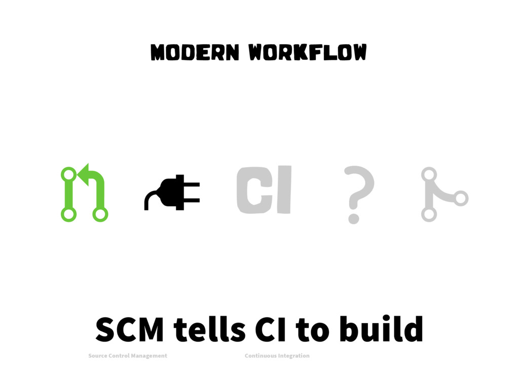 """ CI # SCM tells CI to build MODERN WORKFLOW ! ..."