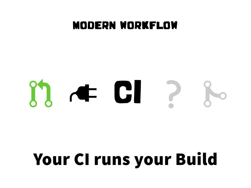 """ CI # Your CI runs your Build MODERN WORKFLOW !"