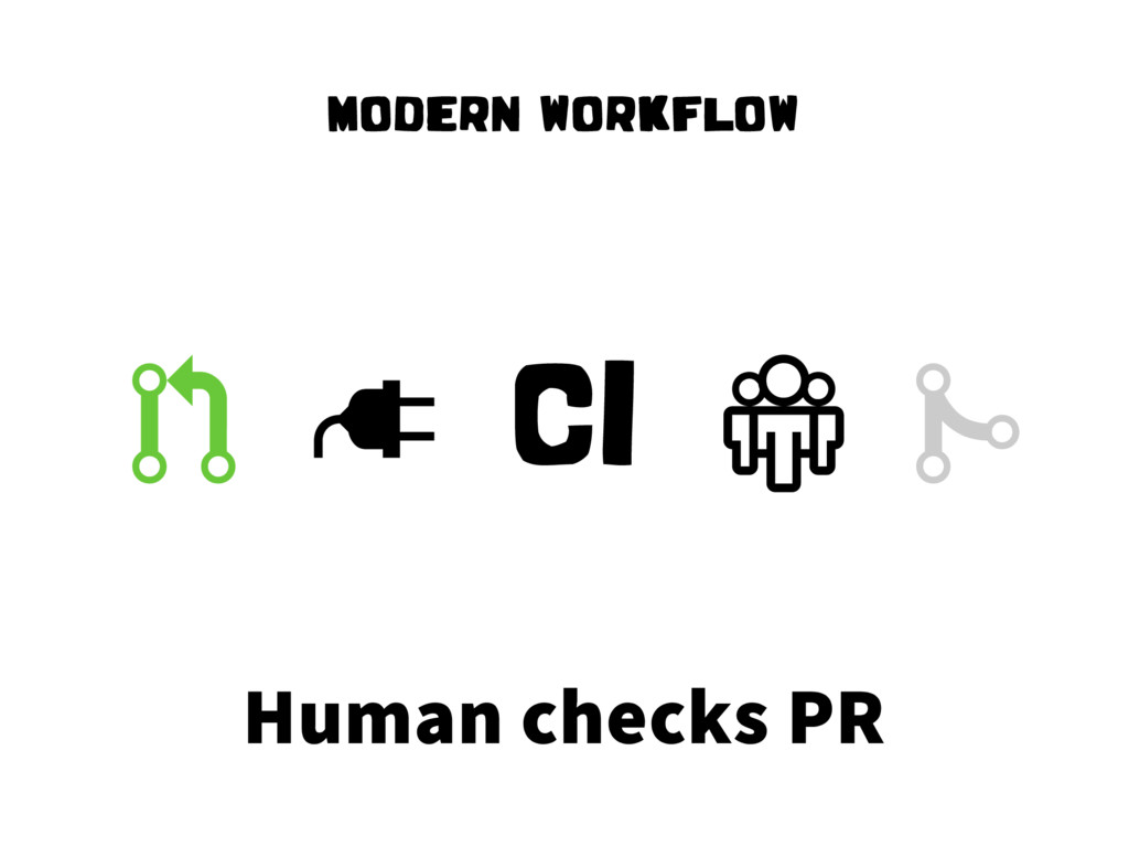 """ CI # Human checks PR MODERN WORKFLOW ! $"